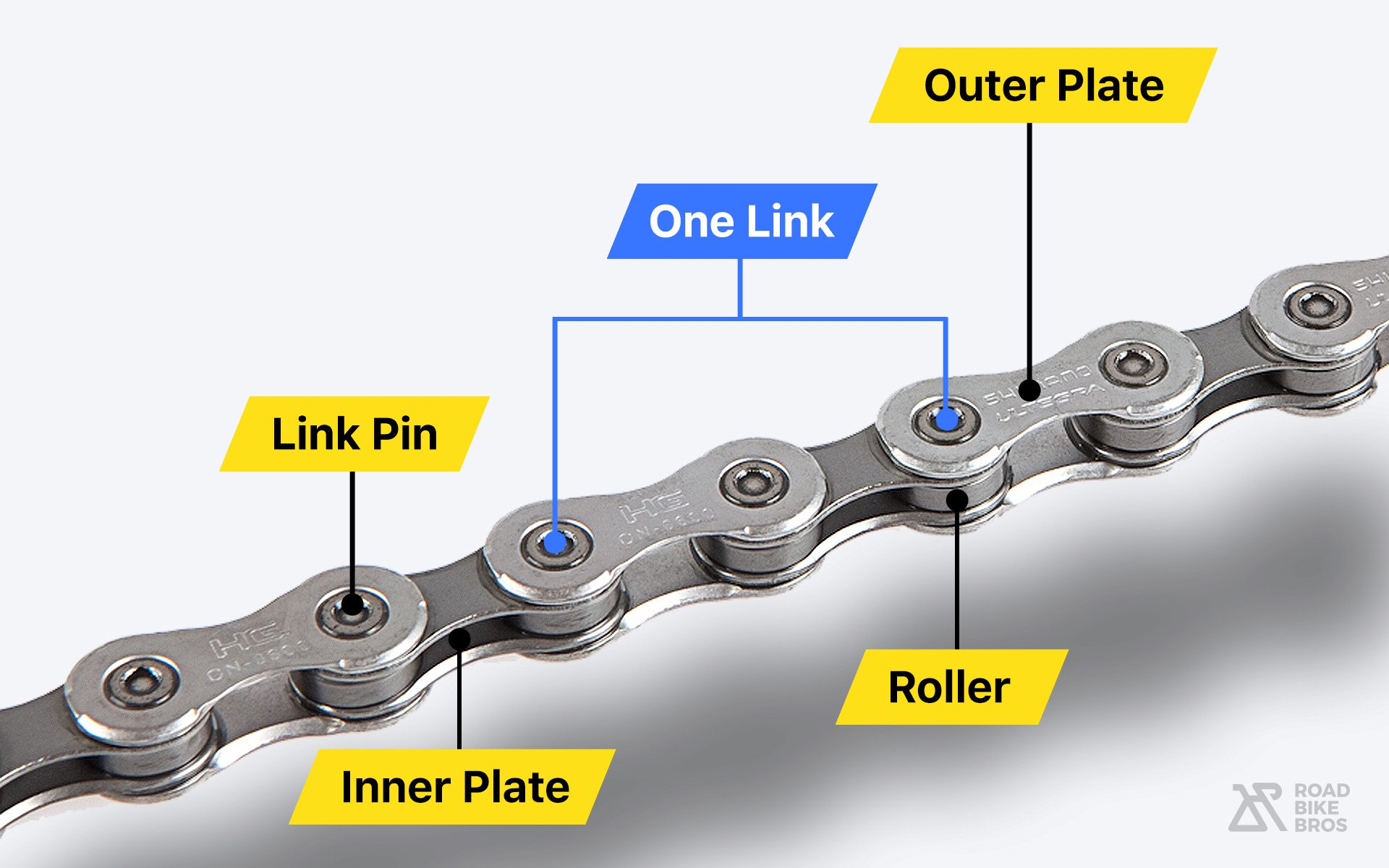 Chain Lubrication Pin Roller Plate